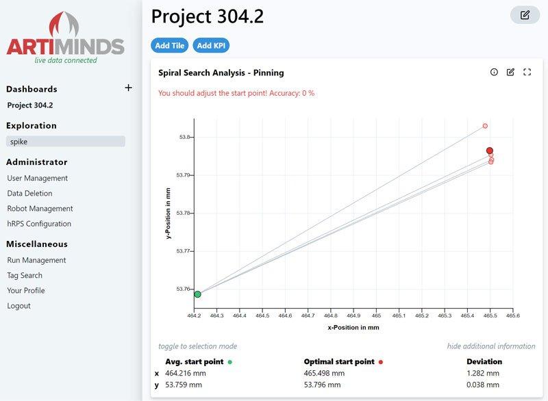 ArtiMinds Robotics - Optimize cycle times with ArtiMinds LAR