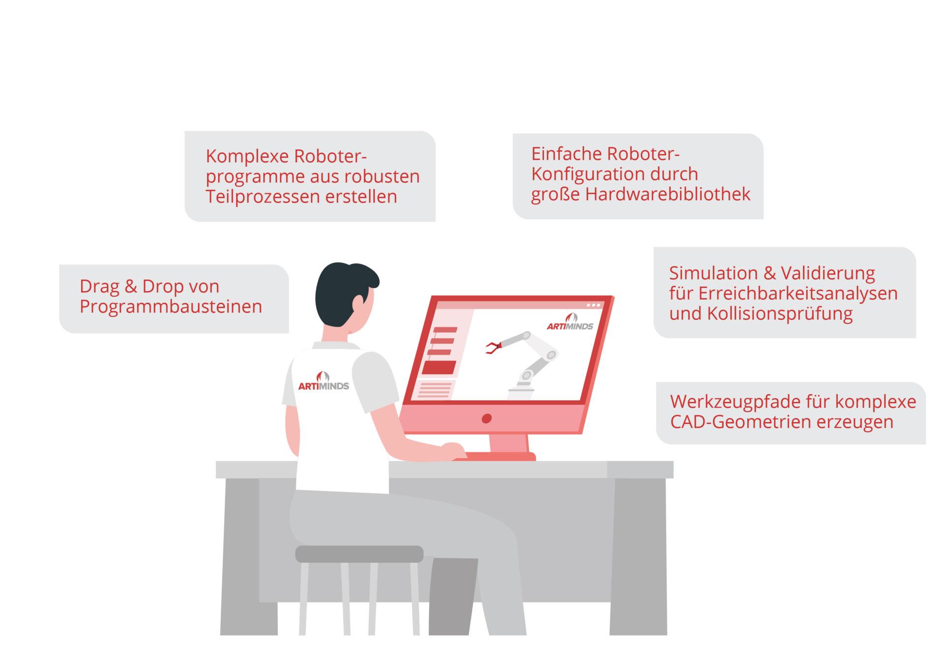 36717_ArtiMinds Robotics GmbH_Illustrationen_Final_Beschriftung rot_Büro
