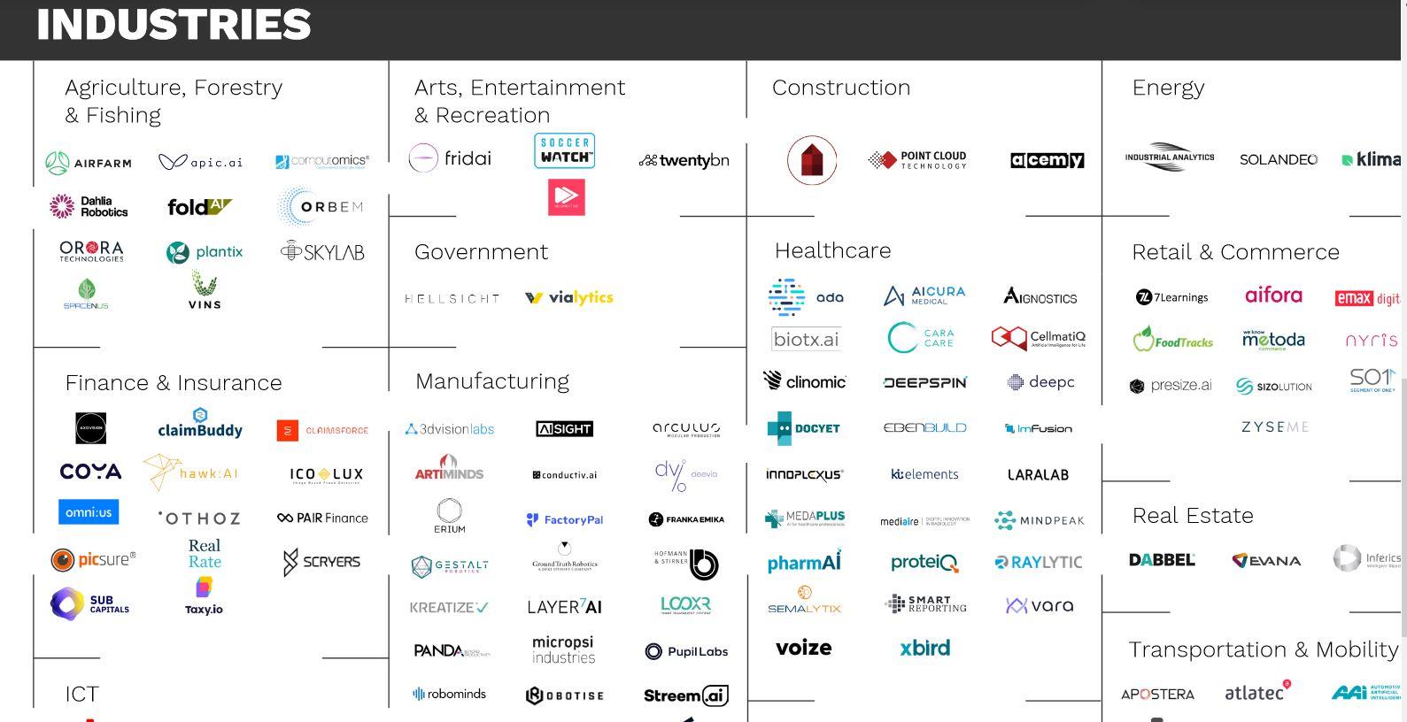 ArtiMinds Robotics selected for 2021 German AI Startup Landscape