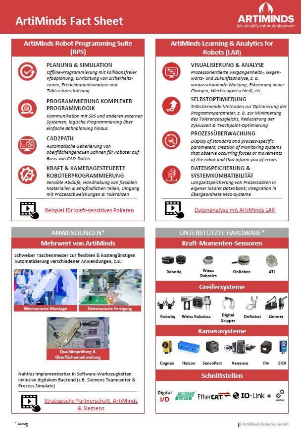 ArtiMinds Robotics - added value